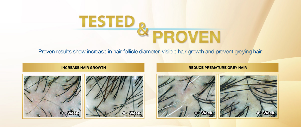 tested and proven results