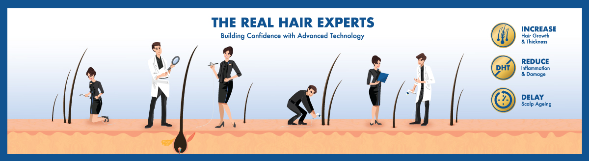 the real hair experts